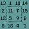 Maximum Rotation - Jeu Puzzle